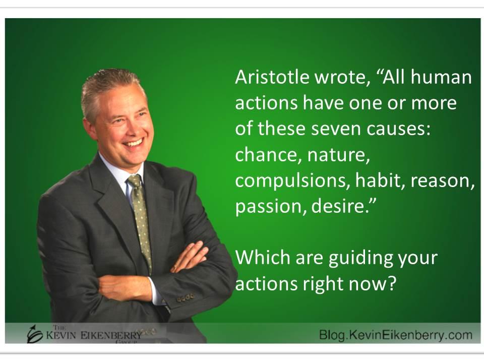 Aristotle Human Behavior Quote Posters