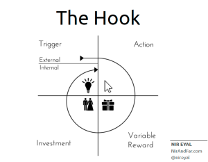 Thumbnail image for Hooked:  How to Build Habit-Forming Products