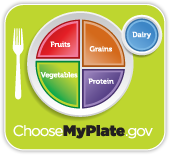 Choose My Plate - USDA