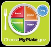 Choose My Plate - USDA