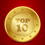 The Top Ten Posts of the Year