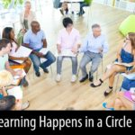 Learning Happens in a Circle